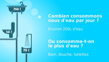Diminuez votre consommation d''eau